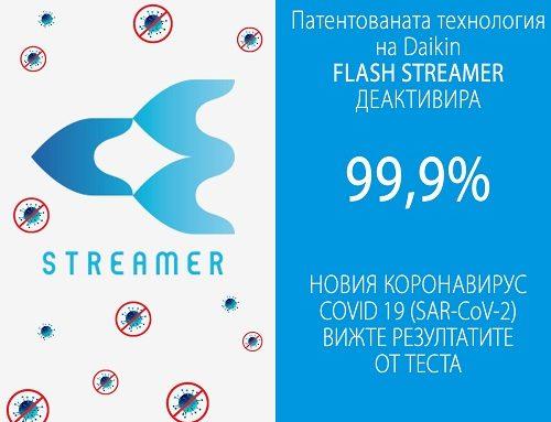 Технологията Flash Streamer на Daikin и  коронавирусът Covid 19