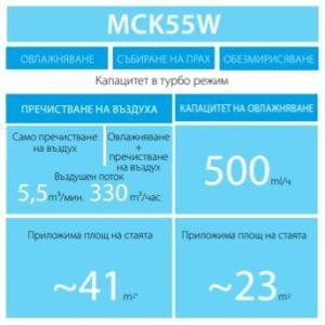 mck55w 3 300x300 1
