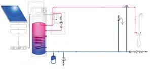 Термопомпен бойлер Tesy  AquaТhermica 200