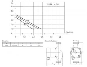 Циркулационна помпа HALM Bupa 25-4.0 N180
