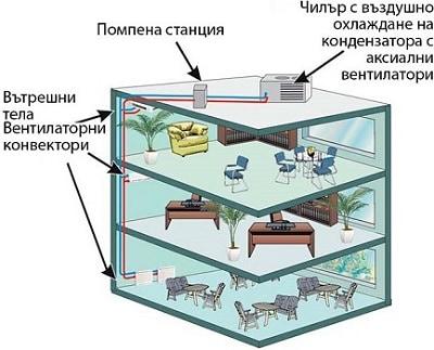 chilar megaelectronics 1