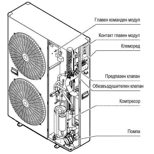 Термопомпена система Chofu AEYC-1639U-CH