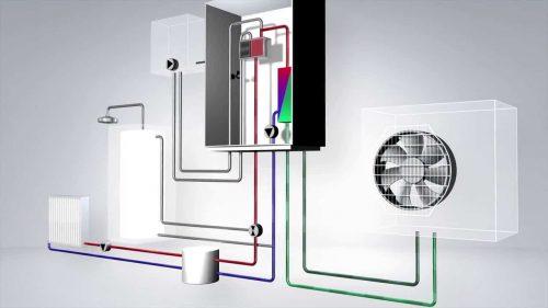 Термопомпена система Bosch ODU Split 8 Mono-energetic